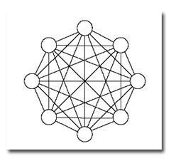Resultado de imagen para redes monocapa